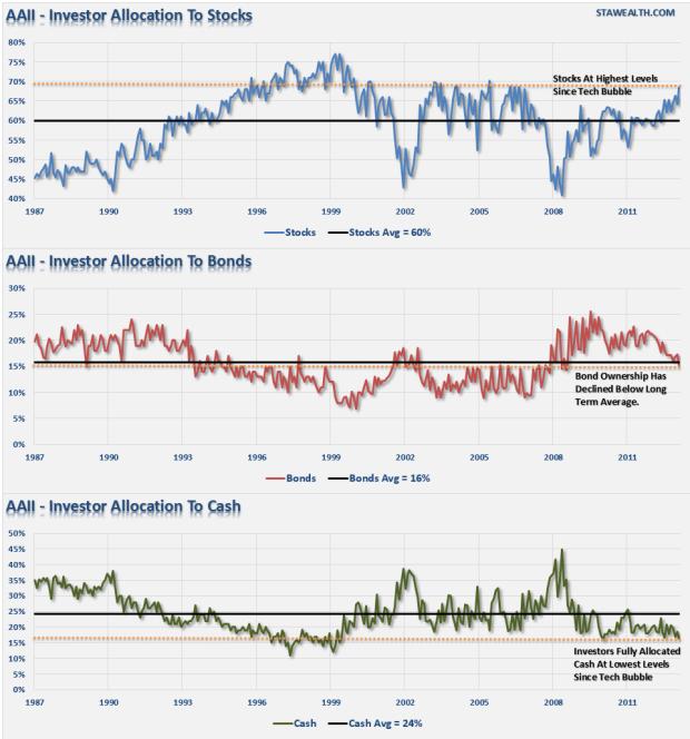 InvestorAllocation